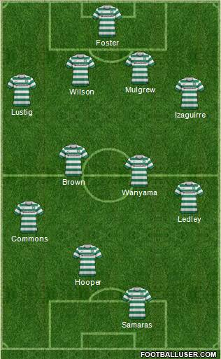 Celtic-formazione