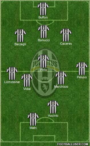 Juventus-formazione