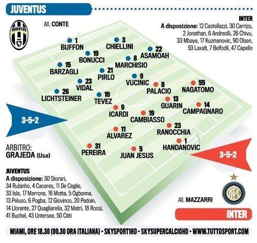 formazioni-Juventus-inter-2013