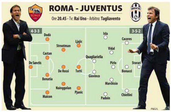 roma-juventus-diretta-formazioni-coppa-italia