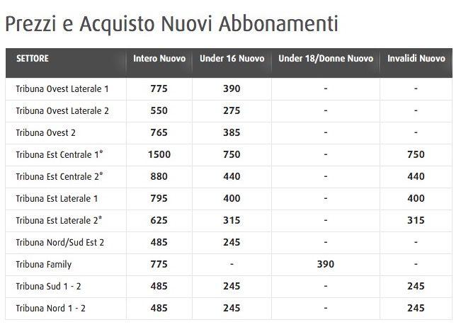 nuovi-abbonamenti-juventus-2015-2016