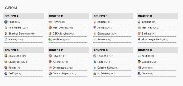 gironi-champions-2015-2016