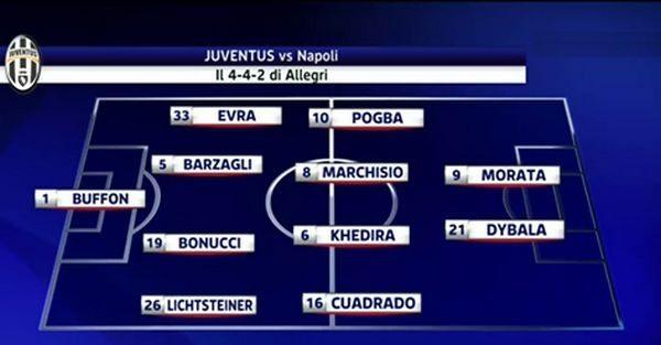 Juventus Nali
