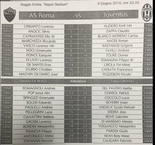 Juventus-Roma-formazioni ufficiali