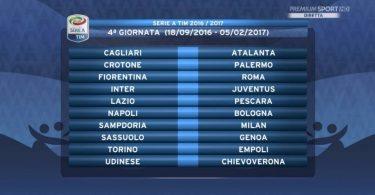 Calendario Serie A 2016-2017 Juventus