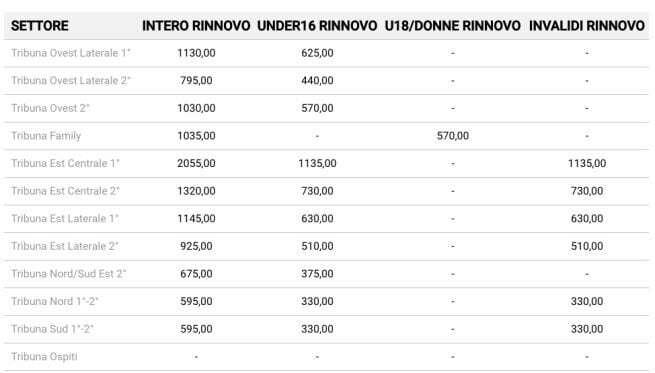 abbonamenti juventus 2018-2019 prezzi