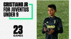 cristiano jr record juventus under 9